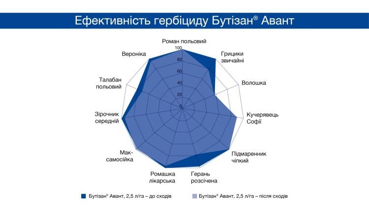 ButizanAvant_1600%D1%859002_750x422.jpg